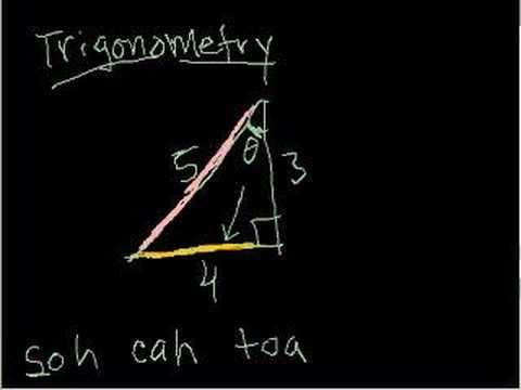 Temel Trigonometri
