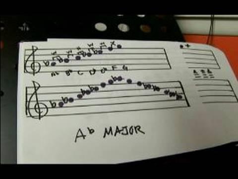 Nasıl Flüt Ölçekler Ab (Düz) Play: Nasıl Oktav Flüt Ab (Düz) Oynamak İçin Büyük