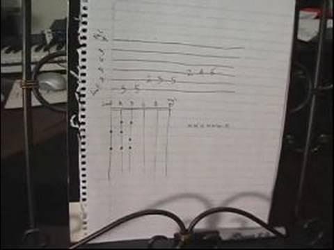 Nasıl Yeni Başlayanlar İçin Gitar: Major Ölçekli Gitar Başlangıç İçin