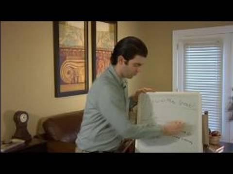 Yazmayı & Çalar İçin Diyalog Gelişir : Oynadığı Karakter Konuşmalı Nasıl