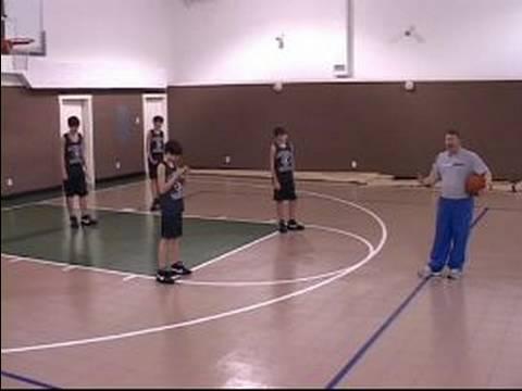 Bölge Gençlik Basketbolda Savunma: Alan Savunması Basketbol Prensipleri