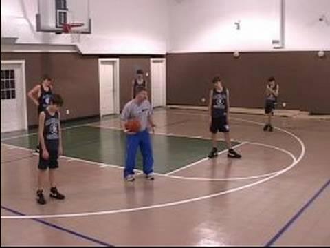 Bölge Gençlik Basketbolda Savunma: Gençlik Basketbol Alan Savunması: 3-2 Bölgesi