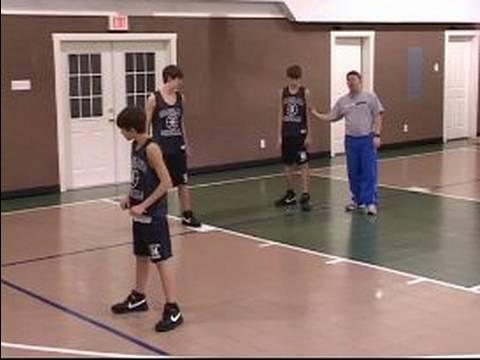Bölge Gençlik Basketbolda Savunma: Gençlik Basketbol Alan Savunması: Alt Arka Tarafında