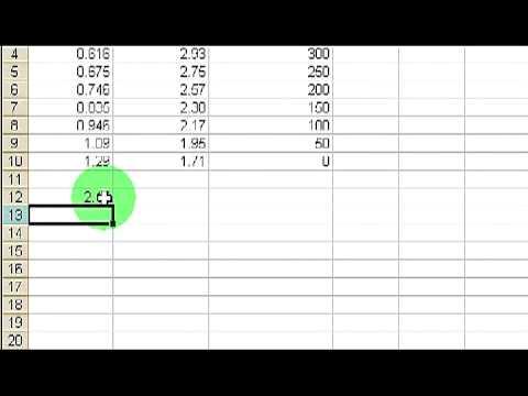 Microsoft Excel Yardım : Excel Kullanarak Çalışma