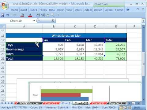 Highline Excel Sınıfının 05: Grafikler, Sayfa Yapısı, Veri Analizi