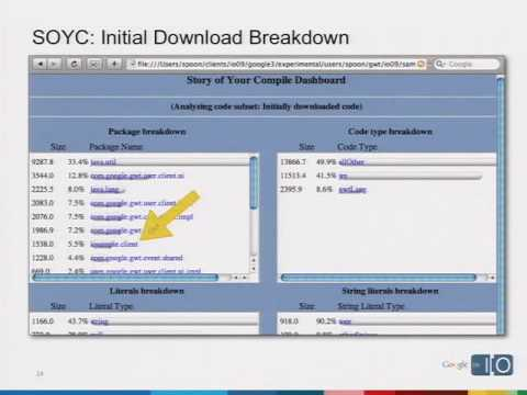 Google I/o 2009 -... En İyi Duruma Getirilmiş Bir Gelecek İçin Gwt Derleyici
