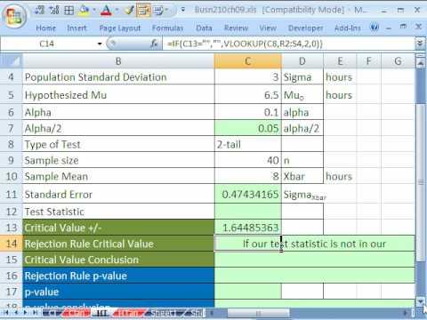 Excel İstatistik 88: Güven Aralığı Ve Hipotez Testleri