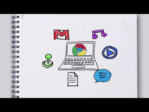 Google Chrome, İşletim Sistemi Nedir?