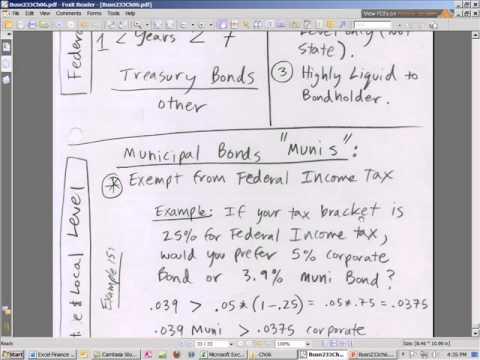 Excel Finans Sınıfını 55: Vergi Avantajı Muni Bond