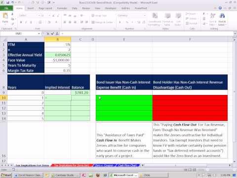Excel Finans Sınıfını 56: Sıfır Kupon Tahvilleri Vergi Etkileri.