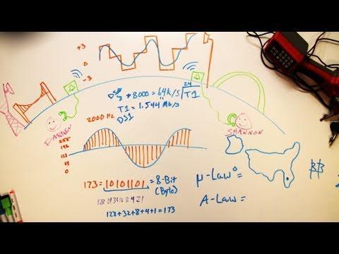 Hak5 - Darbe Kodu Modülasyonu