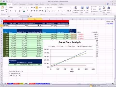 Excel Sihir Numarası 744: Break Bile Analiz Formülleri Grafik Ve Çizim Break Bile Noktaya Grafiği