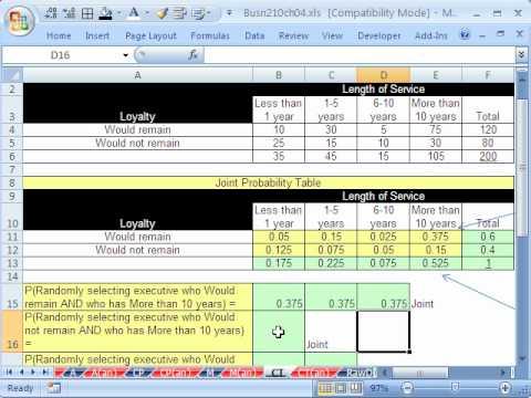 Excel 2010 İstatistik #40: Ortak Olasılık Tablo Ve Daha Fazlası!