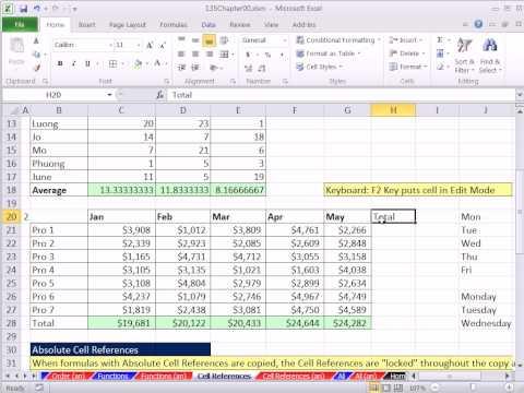 Excel 2010 İş Matematik 08: Göreceli Ve Mutlak Hücre Başvuruları Ve Doldurma Tutamacını Ve Kızgın Tavşan
