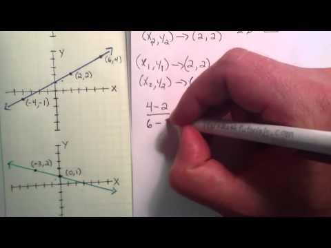 Nasıl Bir Çizgi Üzerinde Puan Kullanarak Bir Çizgisinin Eğimini Bulmak İçin