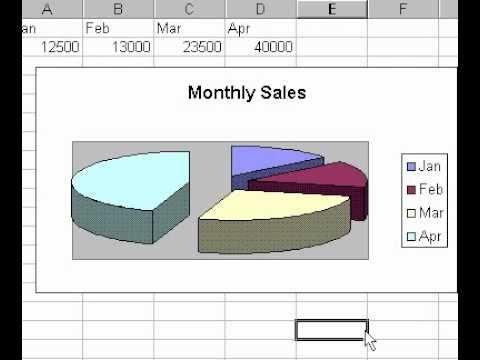 Microsoft Office Excel 2000 Değiştirme Grafik Başlıkları