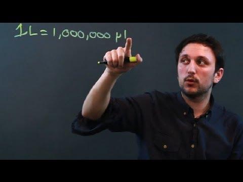 Kaç Litre Altı Mikro-Litre Eşit? : Metrik Sistem