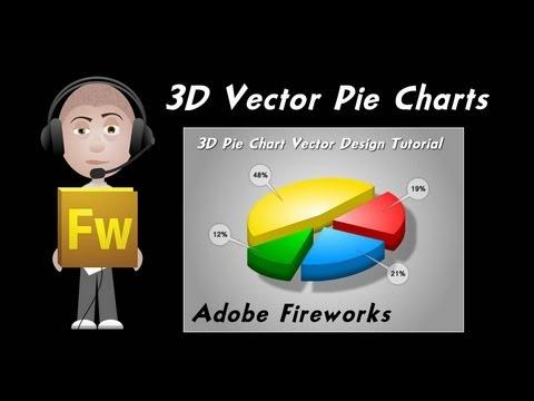 3B Vektör Pasta Grafik Tasarım Eğitimi İçin Adobe Fireworks