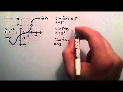 Sınırları, Matematik 1, Ders 3 Varlığıyla Giriş