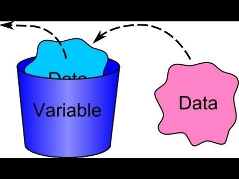 Java Eğitimi - 5 - Değişkenleri