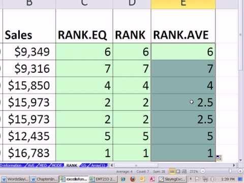 Excel Ejderha Kitap #33 Cinayetin: İşlevler Ve Excel 2010 Uyumluluk İşlevleri Sırası Rütbe. Ave Sırası. Eq