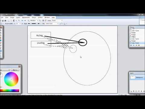 Java Eğitimi - 14 - Giriş Nesne Yönelimli Programlama