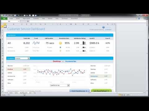 Nasıl Dashboard Yapısı İçin Raporlar - İpucu | Exceltutorials