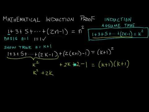 Kanıt Matematiksel İndüksiyon Tarafından-Bir Matematiksel İndüksiyon Belgesi (Örnek 2) Yapmak Nasıl