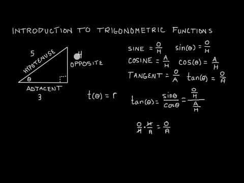 Trigonometrik Fonksiyonlar--Giriş Sinüsü Kosinüsü Ve Teğet - Trigonometri