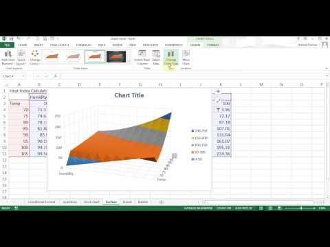 Microsoft Excel 2013 Pt 10 (Koşullu Biçimi, Mini Grafikler, Diğer Grafikler)
