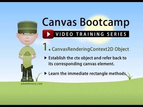 Bootcamp 1 - Dikdörtgen Yöntemleri Ve 2D Context Nesne Tuval
