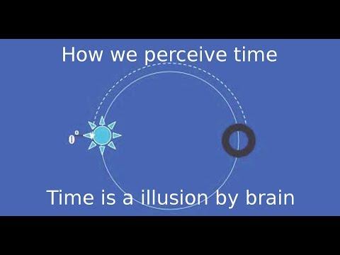 Ne Zaman Beyin Nedir? Zaman Delation Algısı