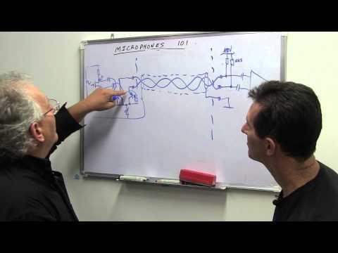 Eevblog #616 - Mikrofon Hayalet Güç Nasıl Çalışır