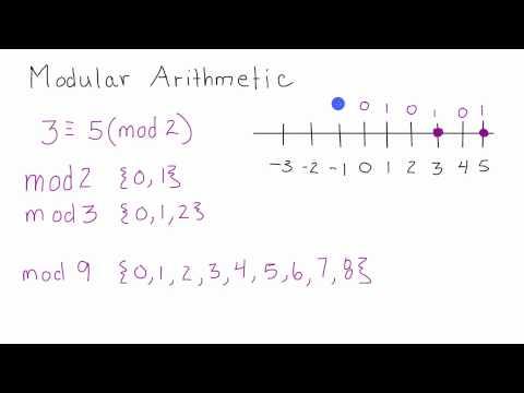 Modüler Aritmetik - Modüler Aritmetik Giriş - Şifreleme - Ders 2 Nedir
