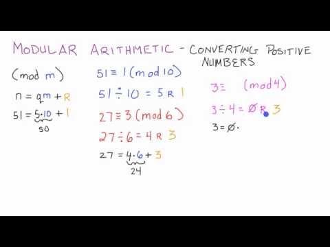Modüler Aritmetik - Şifreleme - Ders 3 Pozitif Bir Tamsayı Dönüştürmek
