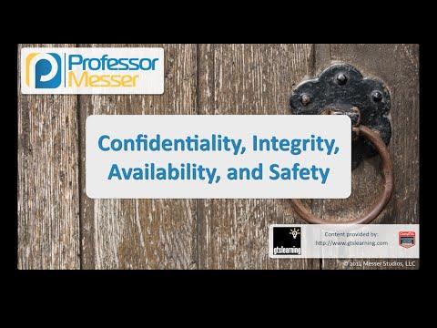 Gizliliğini, Bütünlüğünü, Kullanılabilirlik Ve Güvenlik - Sık Güvenlik + Sy0-401: 2.9