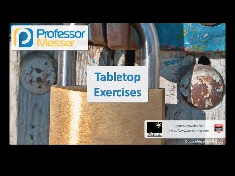 Masa Üstü Egzersizleri - Sık Güvenlik + Sy0-401: 2.8