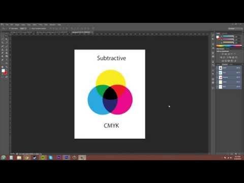 Photoshop Cs6 Öğretici - 90 - Cmyk Renk Modu