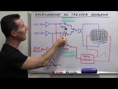 Eevblog #685 - Osiloskop Ac Tetikleyici Kaplin Nedir?