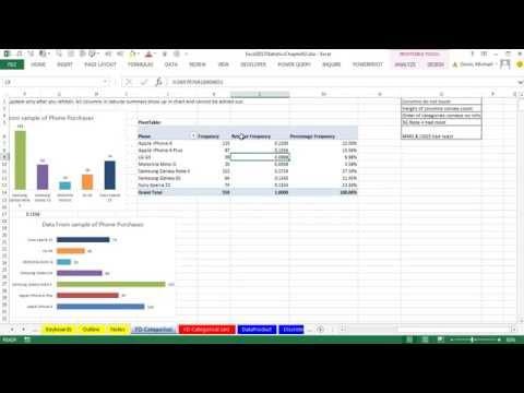 Excel 2013 İstatistiksel Analiz #06: Sıklık Dağılımları Ve Sütun Grafikleri, Kategorik Değişkenler