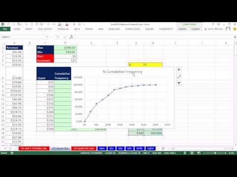 Excel 2013 İstatistiksel Analiz #09: Toplu Frekans Dağılımı Ve Grafik, Özet Tablo Ve Formülü