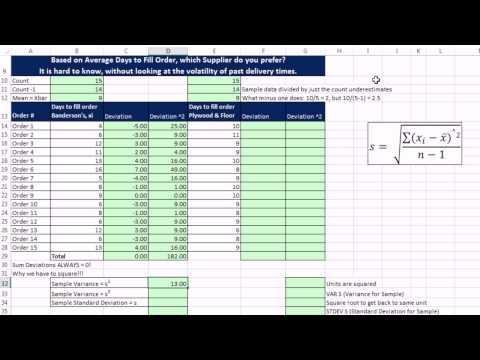 Excel 2013 İstatistiksel Analiz #20: Standart Sapma: Nasıl Oldukça Temsil Veri Noktaları Anlamına Mı Geliyor?