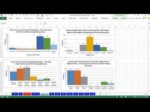Excel 2013 İstatistiksel Analiz #21: Eğriltme İşlevi Ve Bir Dağıtım Veri Noktalarının Asimetri