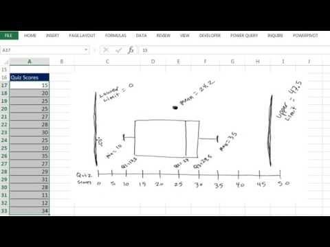 Excel 2013 İstatistiksel Analizi #23: Beş Numara Özeti, Aykırı Ve Kutu Araziler