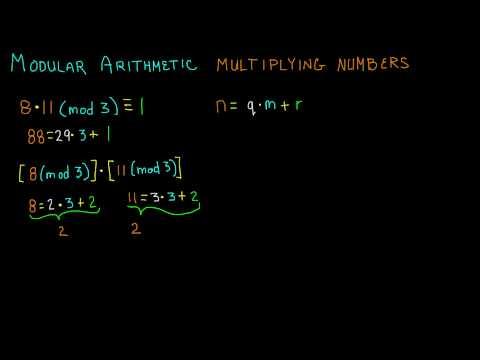 Nasıl Çarpın Modüler Aritmetik - Şifreleme - 5 Ders