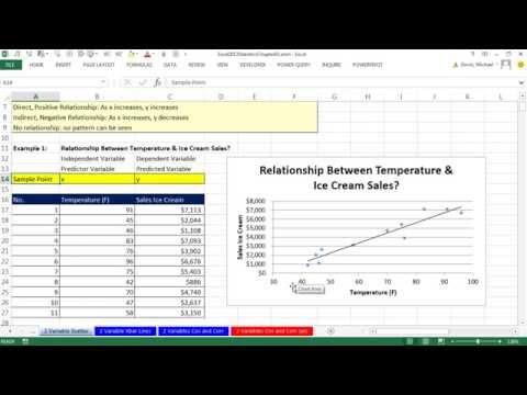 Excel 2013 İstatistiksel Analiz #24: Sayısal Ölçüler: Kovaryans Ve Korelasyon Katsayısı