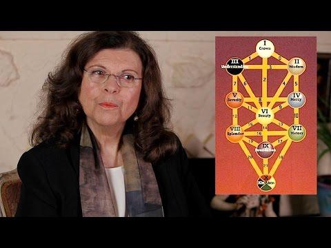 Tarot Ve Kabalistik Hayat Ağacı | Tarot Kartları