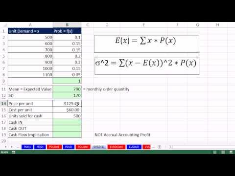 Excel 2013 İstatistiksel Analiz #32: Beklenen Değer Standart Ve Sapmayı Ayrık Prob. Dağıtım