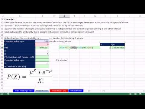Excel 2013 İstatistiksel Analiz #34: Possıon Dağıtım Ve Poısson. Dağ İşlevi