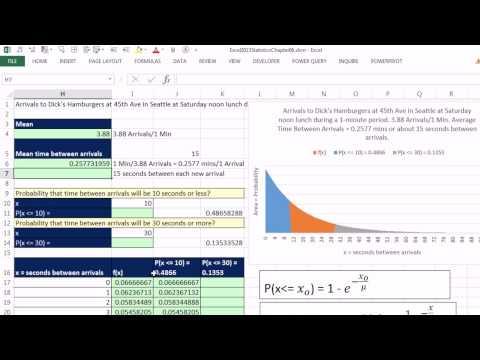 Excel 2013 İstatistiksel Analiz #42: Üstel Olasılık Dağılımı Ve Expon. Dağ İşlevi